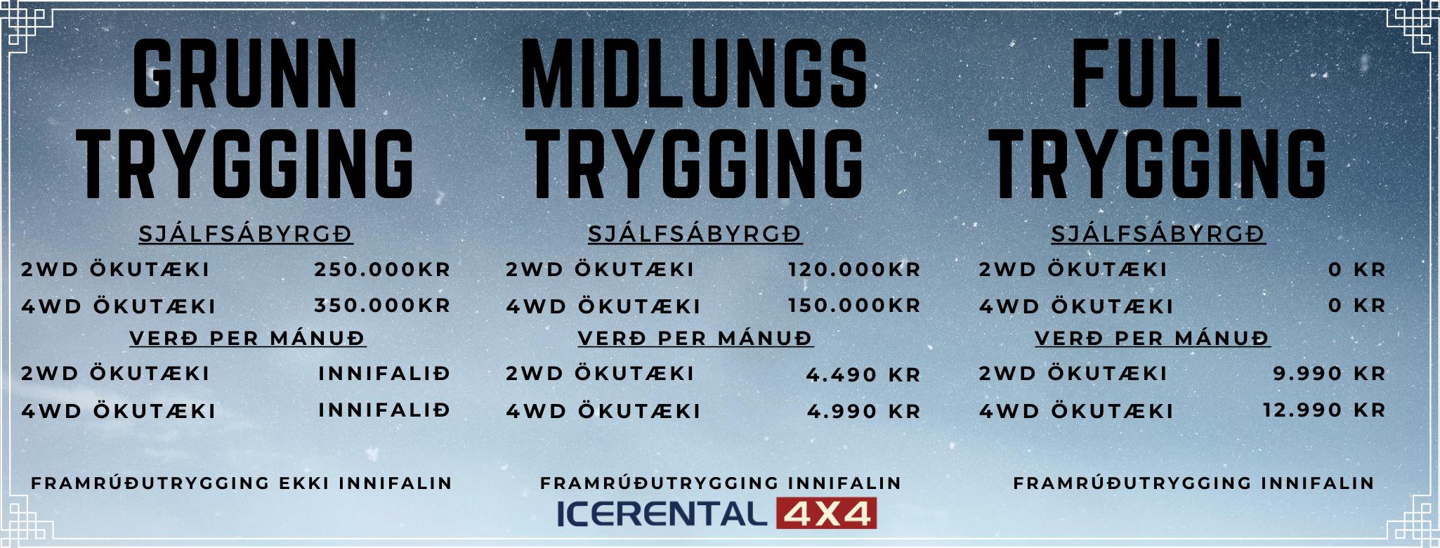 Tryggingar - Vetrarleiga Icerental4x4